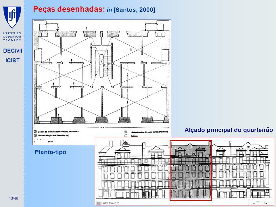Peças desenhadas: in [Santos, 2000]